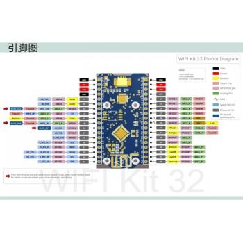 برد توسعه ESP32 دارای بلوتوث ، وایفای داخلی ، مبدل CP2102 و نمایشگر OLED