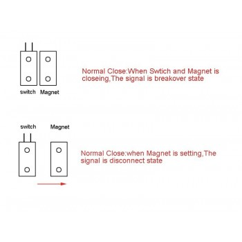 سنسور مغناطیسی تشخیص وضعیت درب مدل MC-52