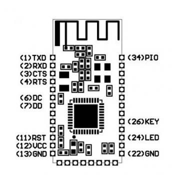 ماژول بلوتوث HC-08 - بلوتوث سریال ورژن 4