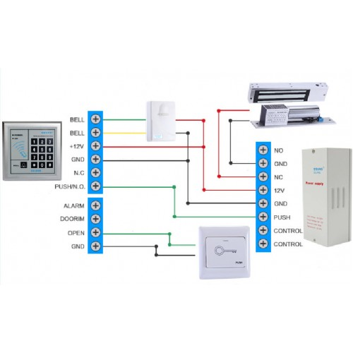 Btu  work Documentation further Gs 1008phe as well Faisceau Relais Pr Attelage Ordi 49037572 besides Readers1 further V100. on access control wiring diagram