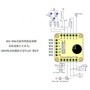 ماژول گیرنده رادیویی DSP موج های FM / AM / TV / SW