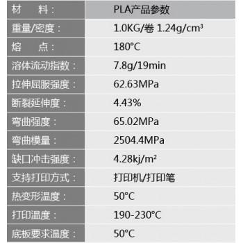 فیلامنت 1 کیلو گرمی پرینتر 3 بعدی دارای جنس PLA و قطر 1.75mm ( مشکی )