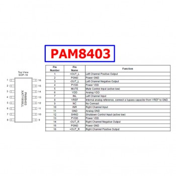 آی سی آمپلی فایر صوتی PAM8403 دارای پکیج SOP16
