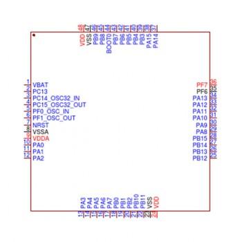 میکروکنترلر GD32F130C8T6 دارای پکیج LQFP48