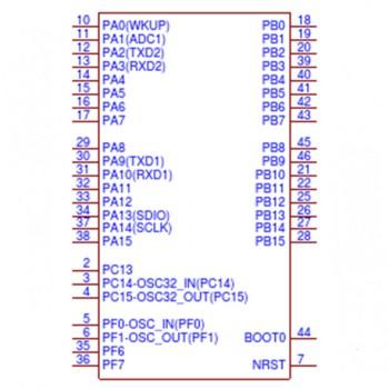 میکروکنترلر STM32F030C8T6 دارای پکیج QFP-48