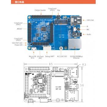 شیلد برد NanoPi NEO Core / Core2