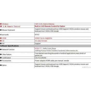 تی وی باکس اندرویدی  MX9 PRO Mini دارای 1GB RAM