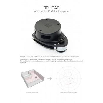 اسکنر لیزری RPLIDAR 360