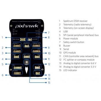 آتوپایلوت و فلایت کنترل پیکس هاوک - Pixhawk v2.4